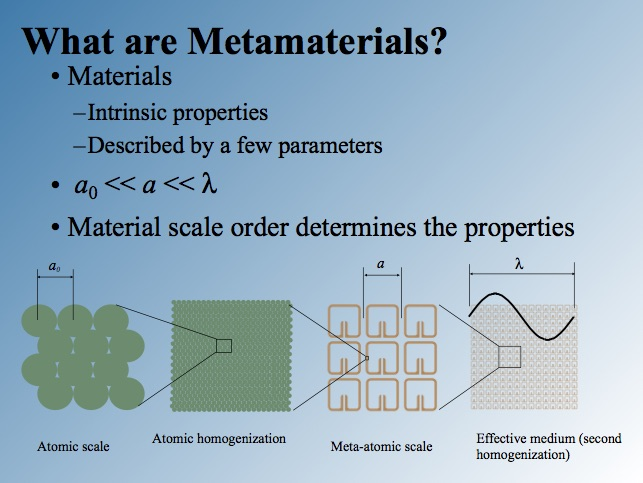 describe the spatial patterns and dimensions While this property is fundamentally true of all analysis, it is particularly important in spatial analysis because the tools to define and study entities favor specific characterizations of the entities being studied statistical techniques favor the spatial definition of objects as points because there are very few statistical techniques.
