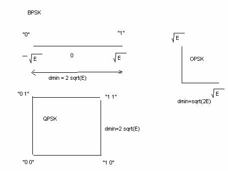 Wireless communication information you can get from a constellation diagram ccuart Gallery